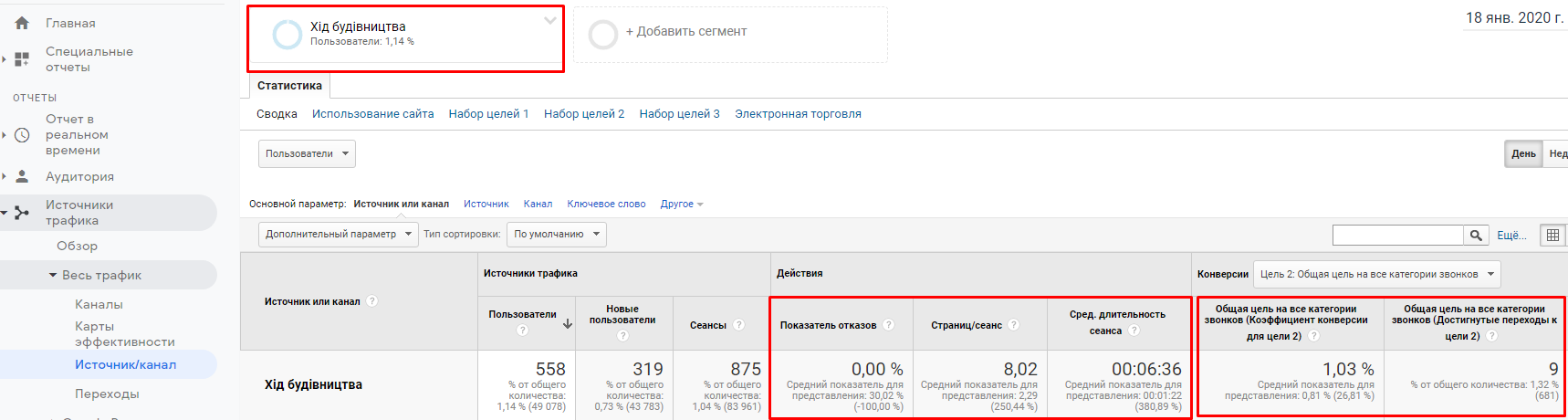 Оптимізація Google Ads. Пошук нових аудиторій фото 6