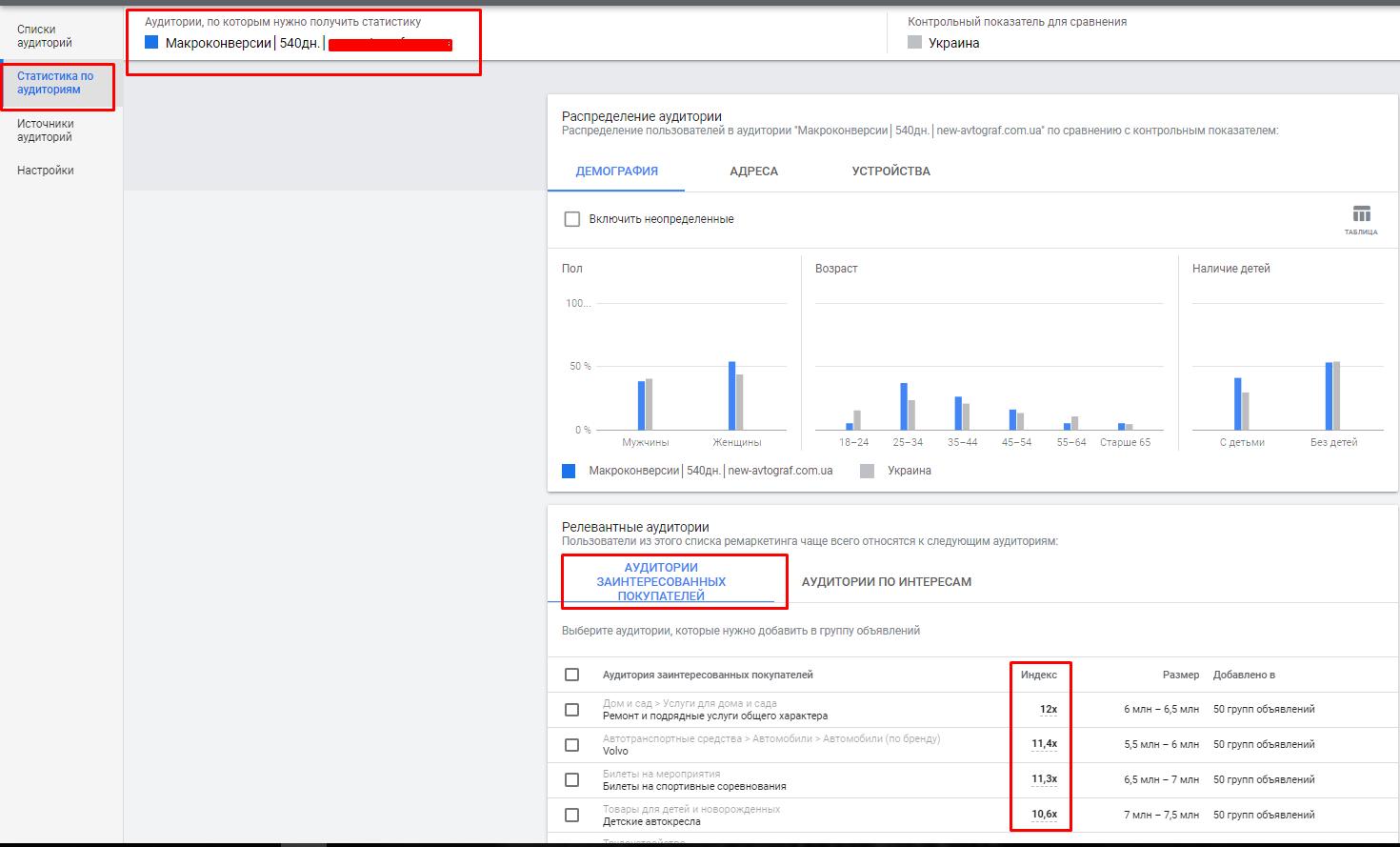 Оптимізація Google Ads. Пошук нових аудиторій фото 2
