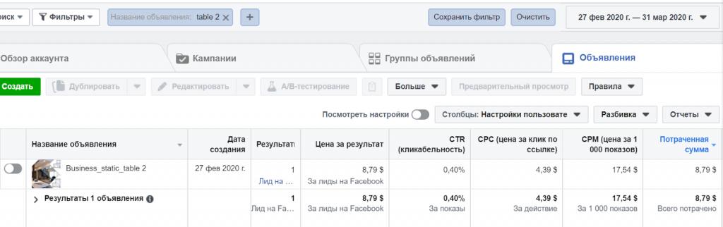 Нестандартный способ анализа эффективности рекламной кампании Лидогенерация в Facebook фото 7
