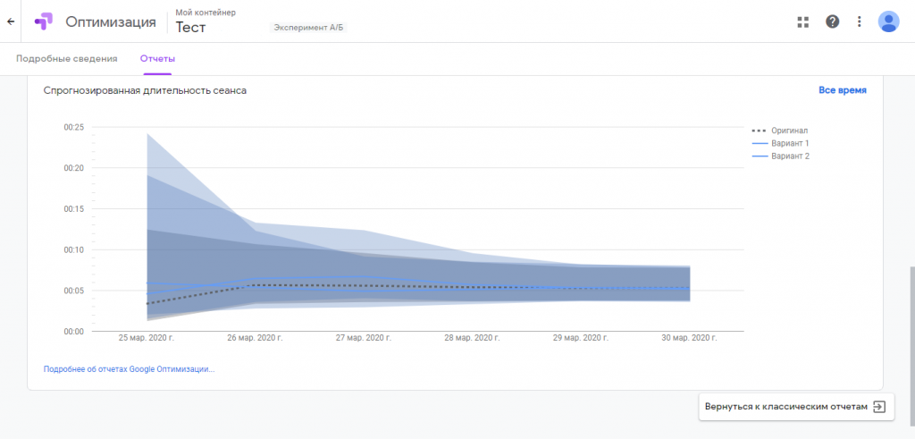 Работа с Google Optimize на примере трафика из Facebook Фото 9