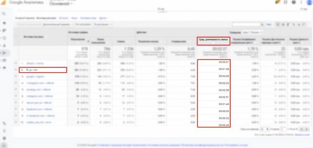 Работа с Google Optimize на примере трафика из Facebook Фото 10