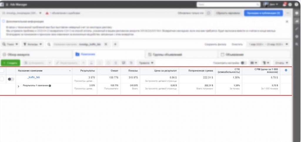 Работа с Google Optimize на примере трафика из Facebook Фото 2