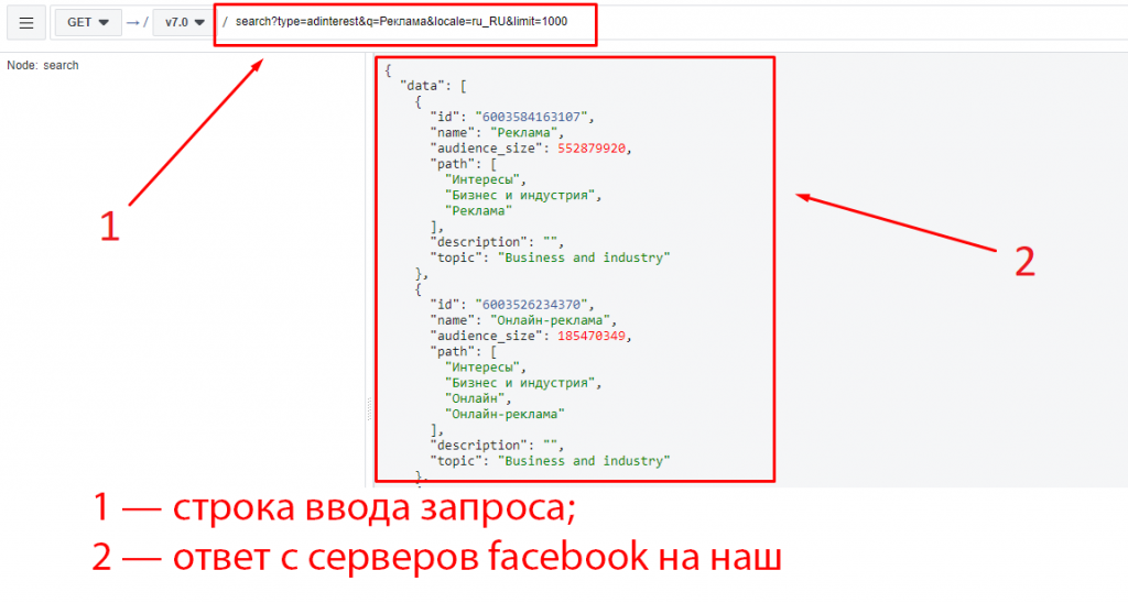 Можливості Facebook Graph API фото 2