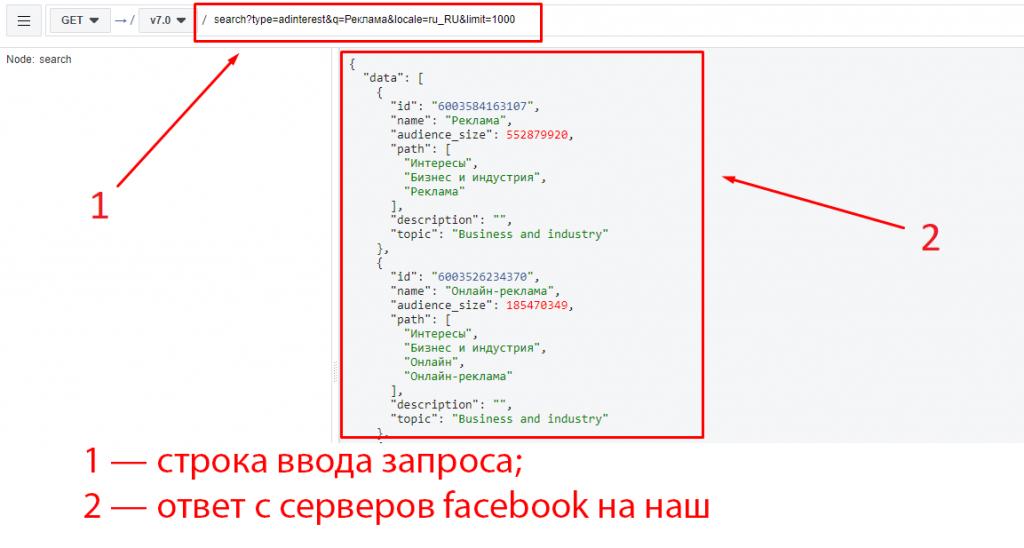 Возможности Facebook Graph API фото 2